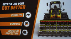 CASE WHEEL-LOADERS série G: Back to the future…